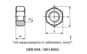Stainless-Steel-hex-nuts-DIN-934
